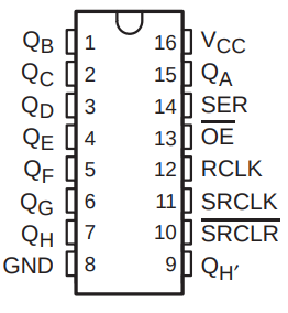 Figure 1: Pin-out 74HC595.